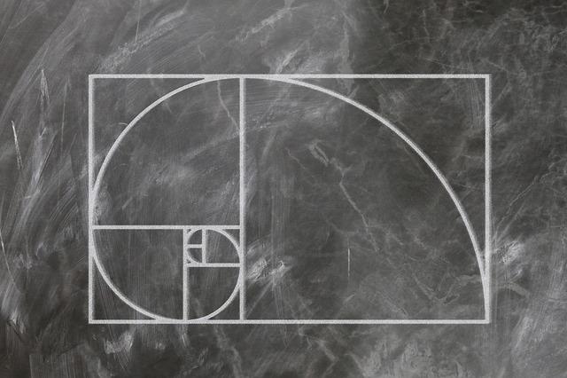 Trading Elliott Wave with Fibonacci