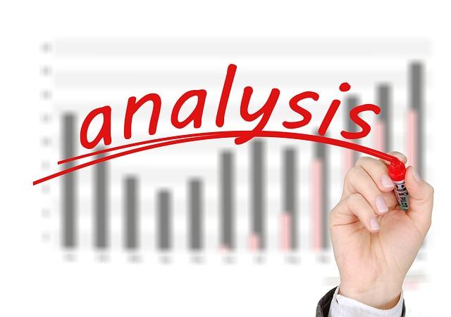 Breakout Trading Methodologies