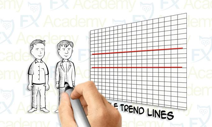 SR Trend Lines - Channels video thumbnail