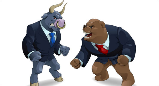 Support and Resistance Basics bull and bear struggle