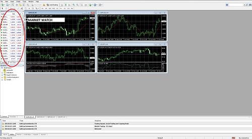 MT4 Market Watch
